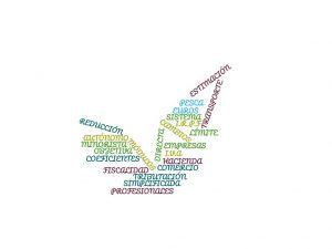 Hacienda ha aprobado una serie de cambios en lo que respecta al sistema de cálculo de rendimientos a través de la estimación objetiva o módulos.